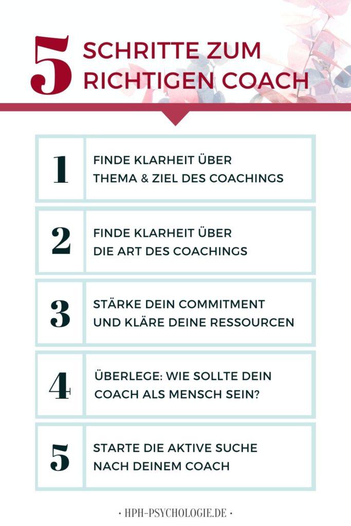 Wie finde ich den richtigen Coach? Hier gibt es die 5-Schritte Anleitung